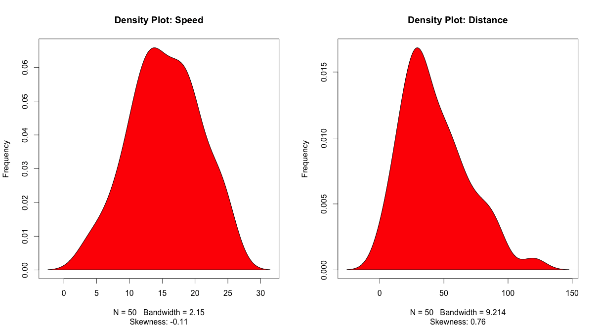 How To Find Percentage Using R Solution For How To For Dummies