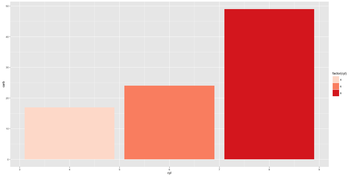 how to change the legend name in ggplot
